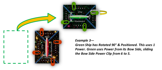 Illustration of Emerald Ship moving from Red's Port Side to Red's Bow/Starboard Corner, rotating 90 degrees clockwise, and moving a Power Clip down 1.