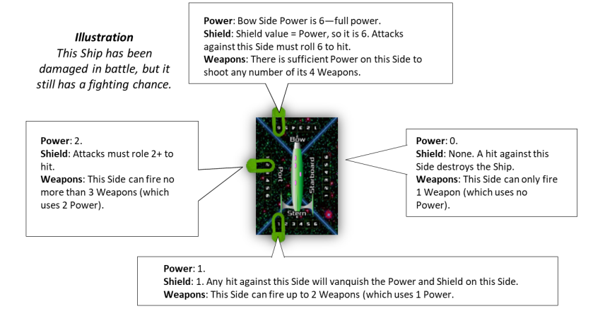 Illustration of Emerald Ship, showing varying Power settings on different sides, as it might appear later in a game.